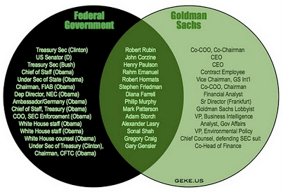 Bilderberg020GoldmanSachsGobiernoEEUU