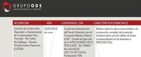 IECSA-InterconexionPicoTruncado-RioGallegos1