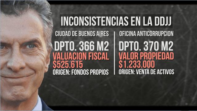 InconsistenciasDDJJ-MauricioMacri1