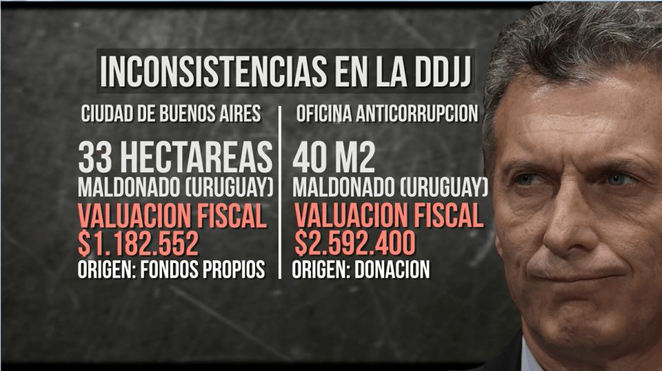 InconsistenciasDDJJ-MauricioMacri2