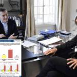 ¿Será Tinelli la nueva apuesta presidencial del poder económico tras la caída de Cambiemos?