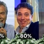 Macri aumentó su patrimonio un 52%. Dujovne un 80%. Arribas un 94%. Los trabajadores perdieron 18% frente a la inflación