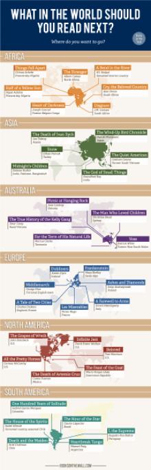 Itt a teljes infografika, amit a képre kattintva nagyban is böngészhet (angolul)