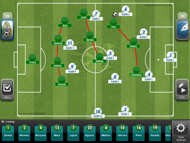 Interessanter Aspekt. Layun folgt nun seinem Gegenspieler. Maza rückt in die Position des linken Verteidigers und es entsteht eine Viererkette. Die Staffelung kommt nun einem 4-3-3 am nächsten. Dies ist öfters zu beobachten, dass Spieler aus der Fünferkette ins Zentrum rücken und eine 4-3 hergestellt wird.