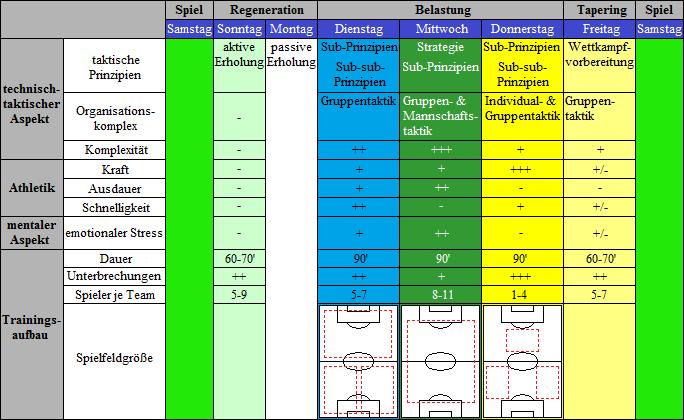 2015-07-10_Trainingssteuerung_8