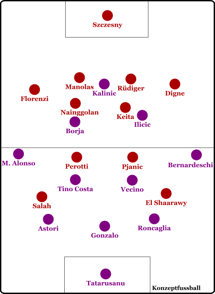 Roma vs Fiorentina 1 neu