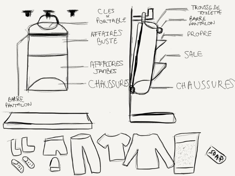 Smartbag first draft 2013