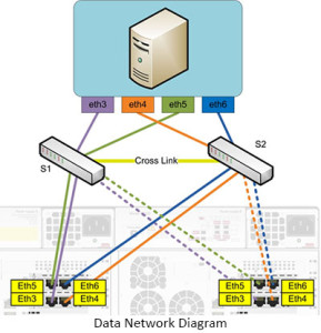nimble-data-network-diagram