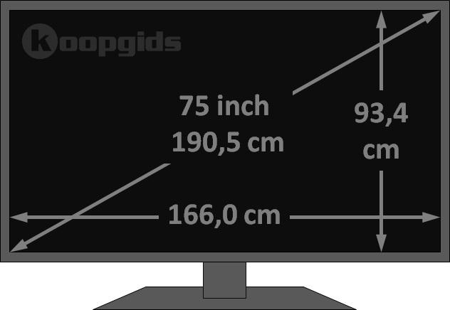 75 Inch TV afmetingen in cm