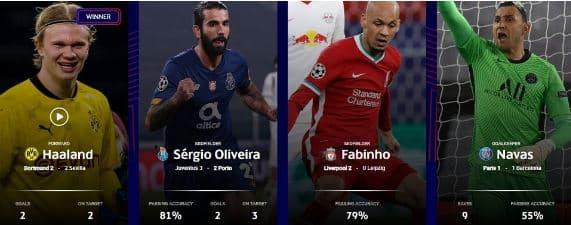 أفضل لاعب بدوري أبطال أوروبا للاسبوع