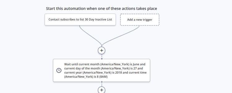 ActiveCampaign | Kopf Consulting