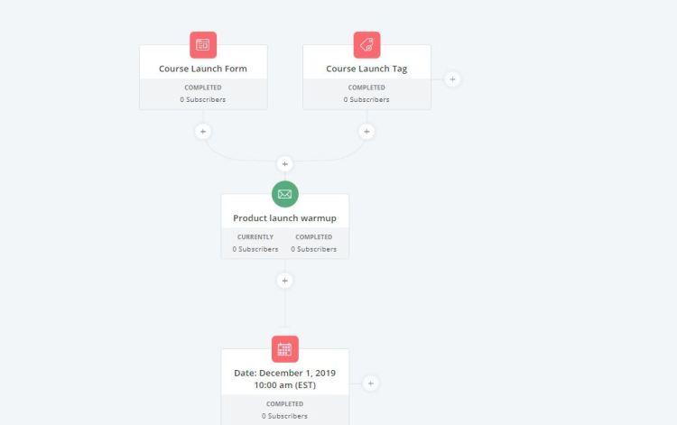 ConvertKit | Kopf Consulting