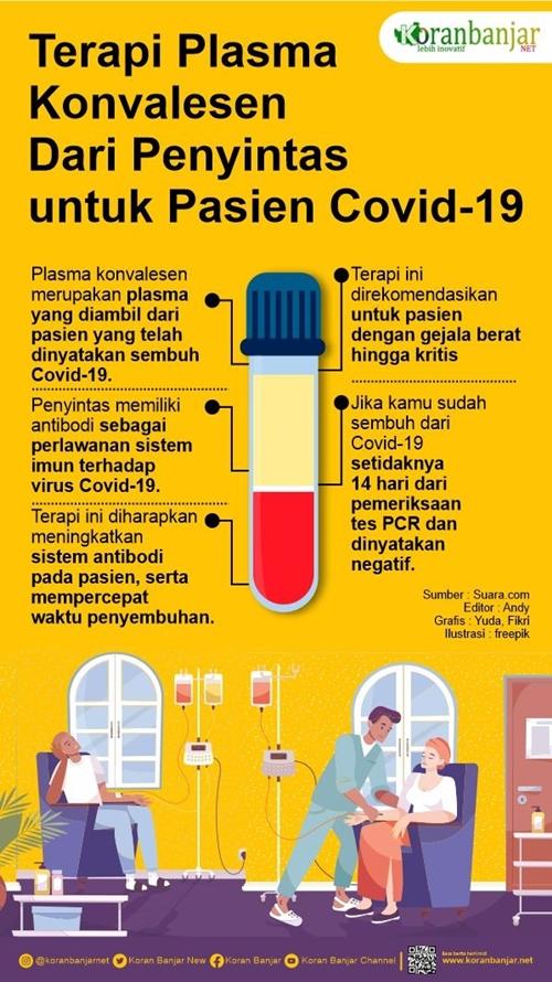 Infografis penyembuhan COVID0-19.