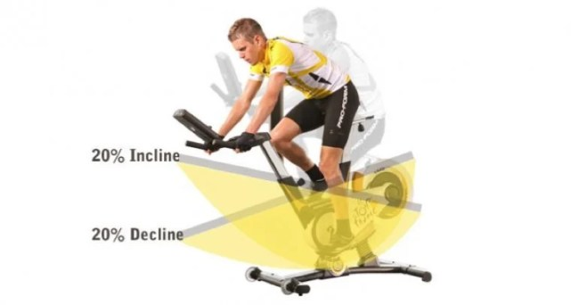 The Le Tour de France Indoor Cycle replicates riding on routes selected via Google Maps, s...