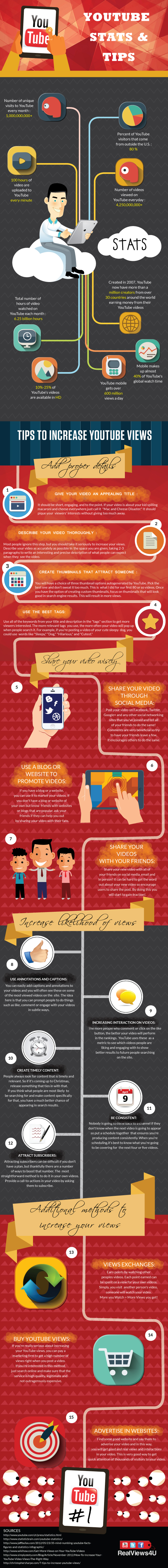 Increase-YouTube-Views-Infographic