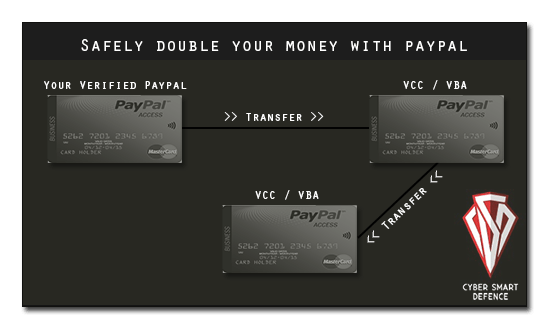 paypal---double-your-money