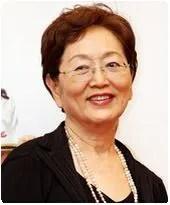 キムヨンオク-プロフィール