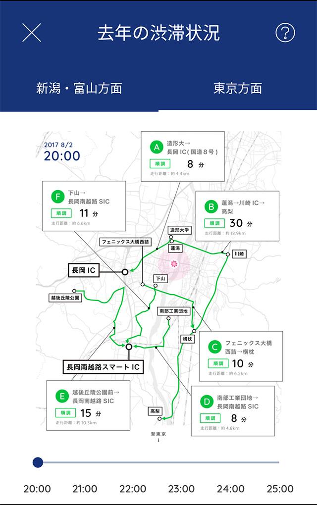 長岡花火の渋滞情報アプリが登場。道路の混雑状況を把握して帰りもスムーズに!