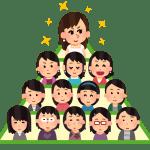 佳代さんと祖母八十子さんの学歴記事から地域格差、学歴格差、経済格差を実感した。