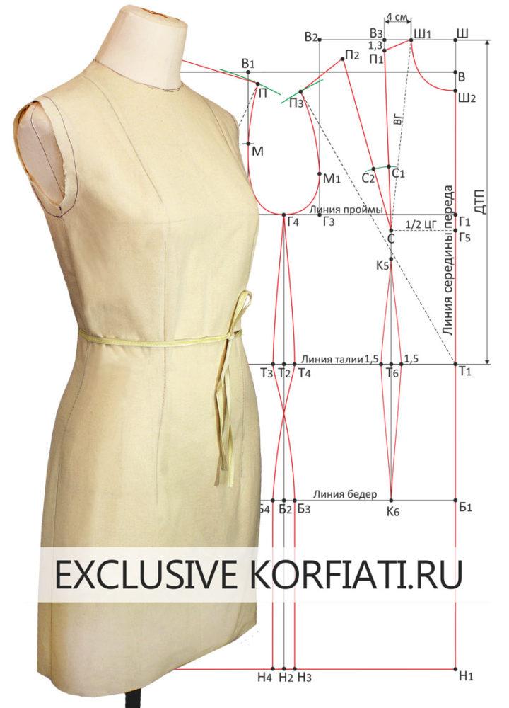 Пошаговое построение выкройки платья