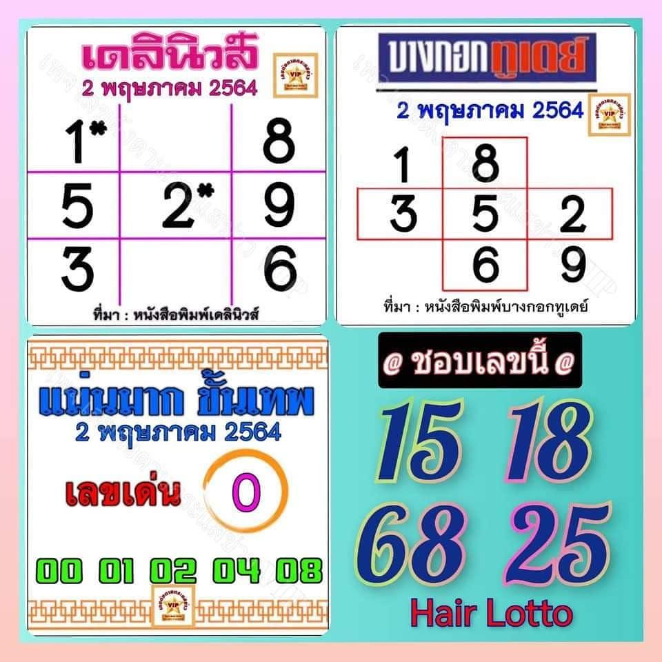 หวยไทยรัฐ2/5/64เลขมหาทักษา | korhuay.com หวยไทยรัฐ แม่จำเนียร2/5/64