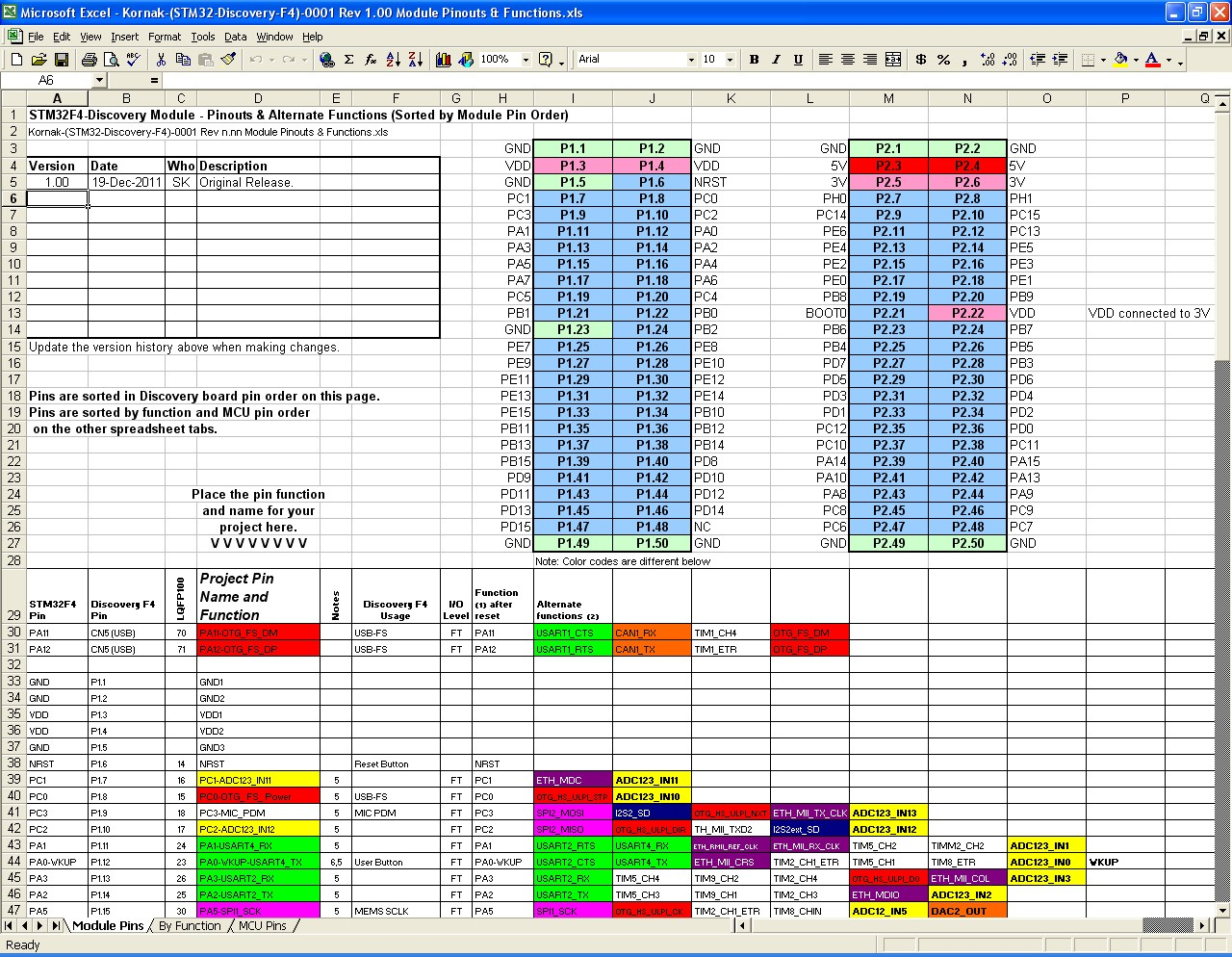 Scot Kornak S Protoblog A Pinout Spreadsheet For The Stm32f4 Discovery