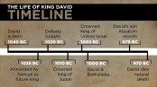 Timeline_1280x720