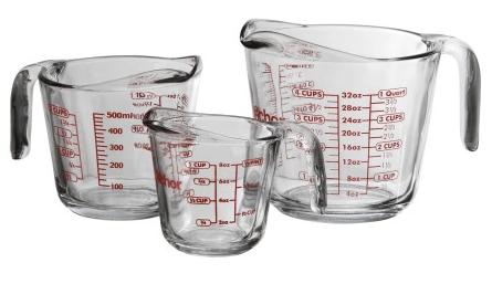 Image result for measuring glasses