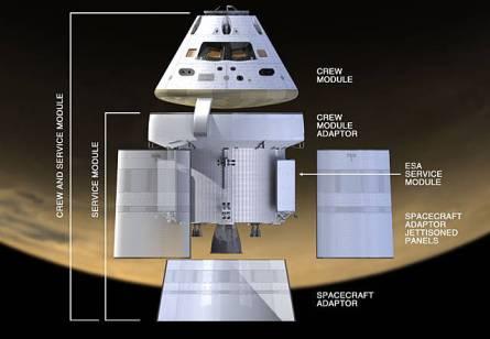 Elementy składowe statku Orion / Credits: NASA