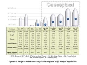 Tabulka variant krytů pro SLS z prosince 2018. Úpravou adaptéru USA o průměru 8,4 m vznikne kryt PLF.