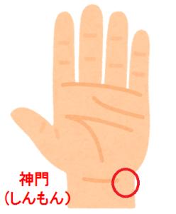 hand-sinmon