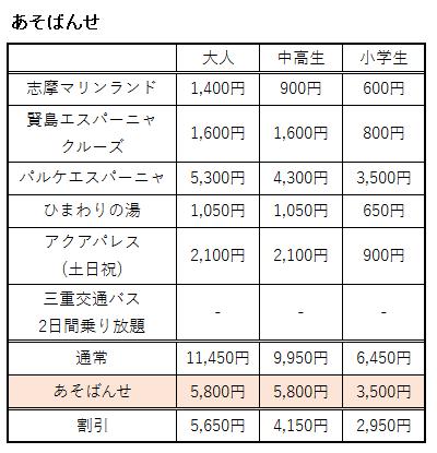 「あそばんせ」の料金表