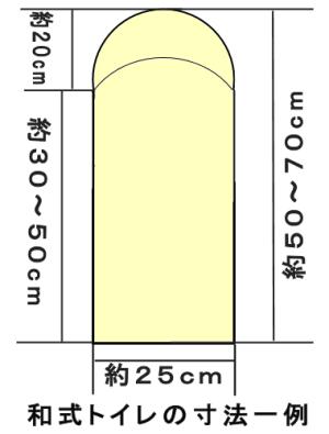 和式トイレのサイズ・寸法一例 段ボール等で練習しましょう