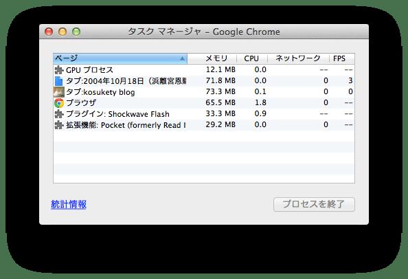 Chromeタスクマネージャ
