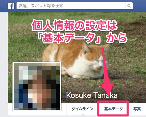 Facebook基本データ