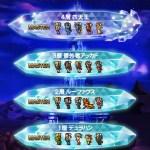 FFRKプレイ日記 クリスタルタワー -四属司る王たち-の巻