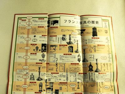 「フランスの家具の歴史」