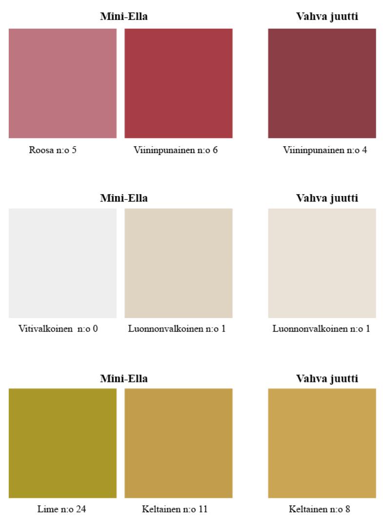 Kevätpuro-maton värivaihtoehtoja lappajärven värjäämö