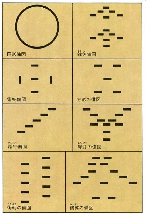 大江流八陣図