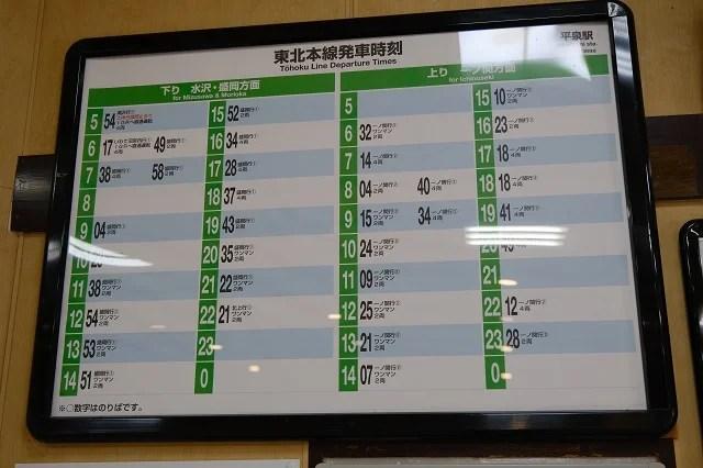 平泉駅の時刻表の写真。