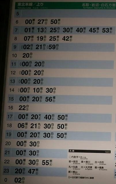 東北本線上りの時刻表の写真