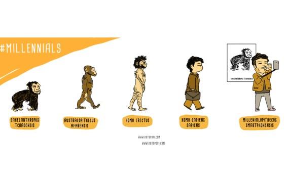 Millennials evolution chart