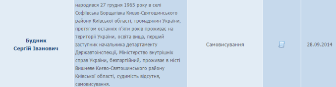 Будник ЦВК