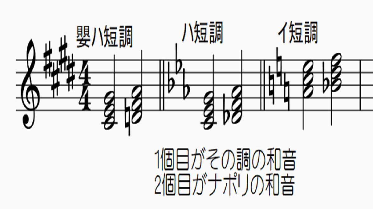 三 月光 楽章 楽譜 第