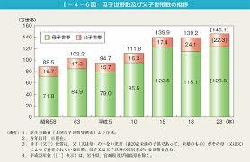 %e7%88%b6%e5%ad%90%e4%b8%96%e5%b8%af