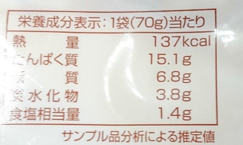 コスモス:豚ロース生姜焼きのカロリーと栄養成分