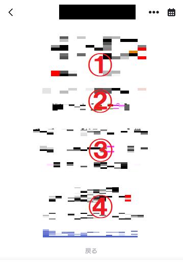 プロフィールの4つの構成