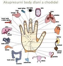 AKUPRESURA-kineska tradicionalna medicina,alternativni pristup