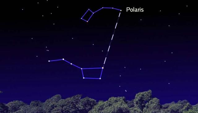 Gökyüzünde Büyük Ayı takım yıldızını oluşturan kepçeyi görebiliyorsanız, Polaris'i bulmak çok kolaydır.