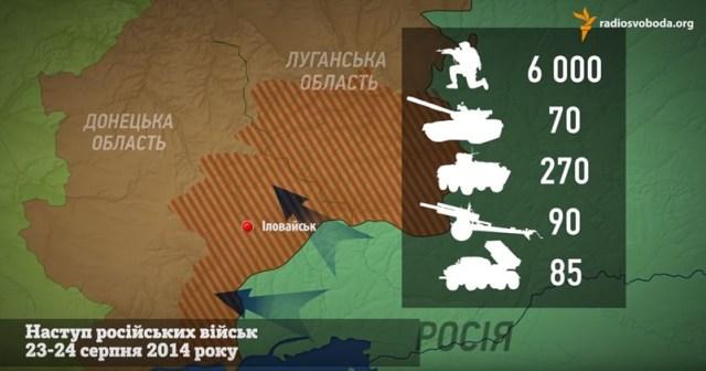 Злочини російських військ під час битви за Іловайськ зафіксували британські дослідники